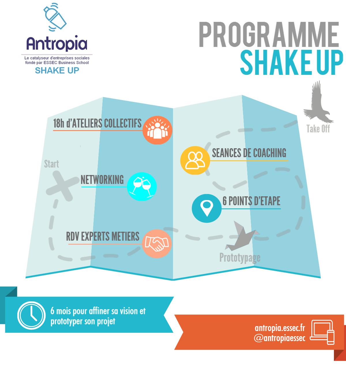Programme Shake Up 2 juillet