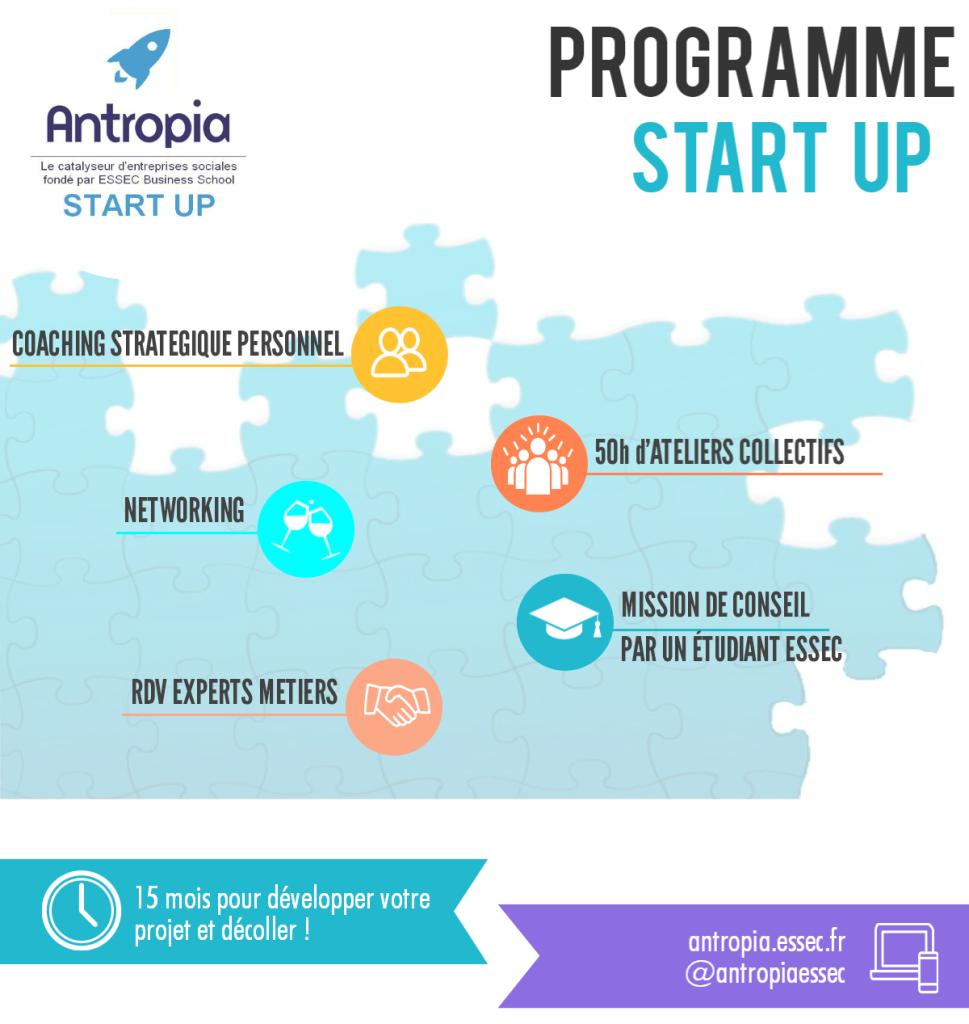 Programme Start Up